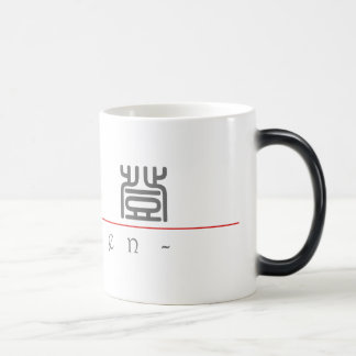 Chinese name for Caden 22135_0 pdf Coffee Mugs