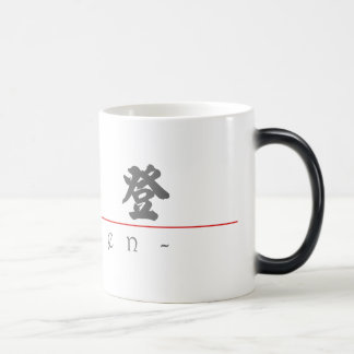 Chinese name for Caden 22135_4.pdf Mugs