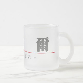 Chinese name for Joshua 20665_3.pdf Frosted Glass Coffee Mug