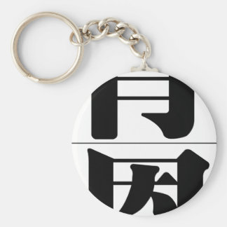 Chinese name for Ken 20672_3.pdf Keychain