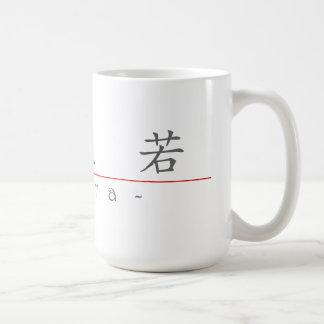 Chinese name for Kiara 21319_1.pdf Coffee Mugs