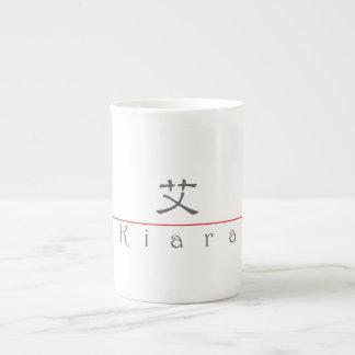 Chinese name for Kiara 21319_2.pdf Porcelain Mug