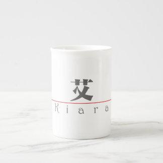Chinese name for Kiara 21319_3.pdf Porcelain Mug