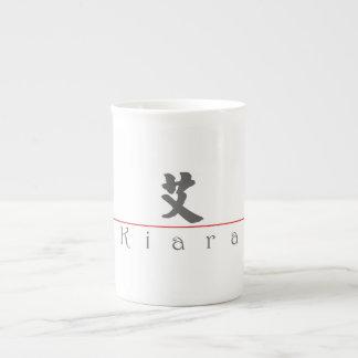 Chinese name for Kiara 21319_4.pdf Bone China Mugs