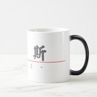 Chinese name for Liz 20212_4.pdf Mugs