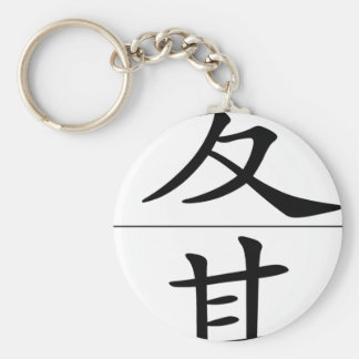 Chinese name for Magee 20705_1 pdf Keychain