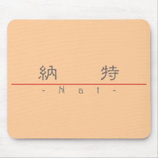 Chinese name for Nat 20741_2.pdf Mouse Pad