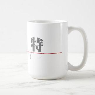 Chinese name for Nat 20741_3 pdf Coffee Mugs
