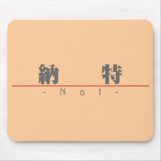 Chinese name for Nat 20741_3 pdf Mouse Pad