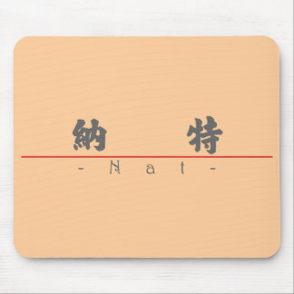 Chinese name for Nat 20741_4 pdf Mousepads