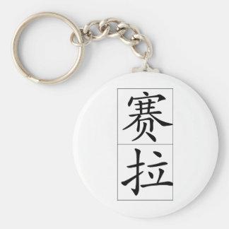 Chinese name for Paula 20285_1 pdf Keychain