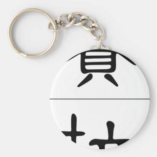 Chinese name for Paula 20285_2 pdf Keychain