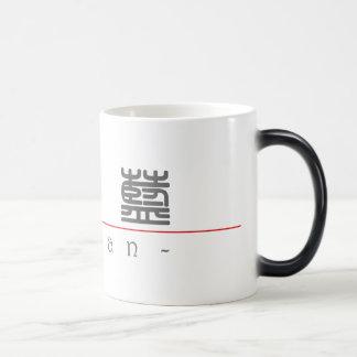 Chinese name for Rylan 22145_0.pdf Morphing Mug