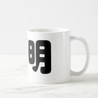 Chinese Name of Yao Ming Mugs