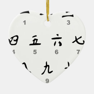 Chinese Numbers Christmas Ornament