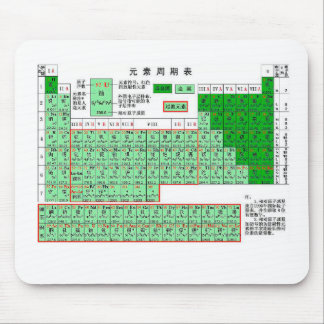 Chinese Periodic Table of the Elements Mouse Pad