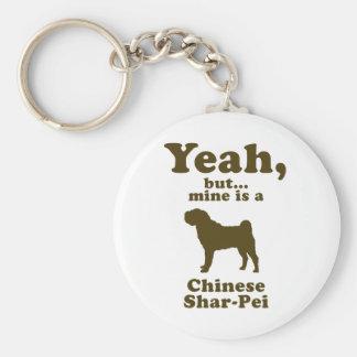 Chinese Shar-Pei Basic Round Button Key Ring