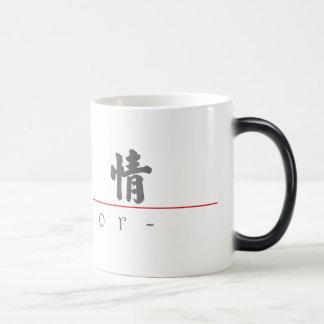 Chinese word for Ardor 10170_4.pdf Mugs