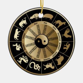 Chinese Zodiac Chart Round Ceramic Decoration