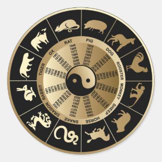 Chinese Zodiac Chart Round Sticker
