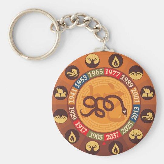 Chinese Zodiac - Snake Key Ring