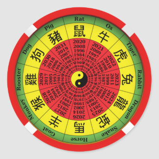 Chinese zodiac wheel sticker