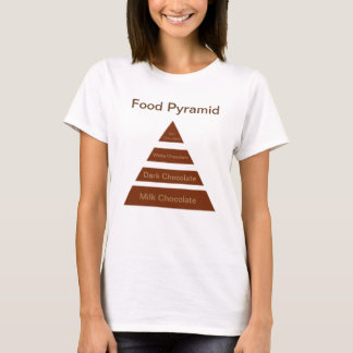 Chocolate Food Pyramid Shirt