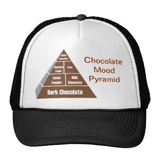 Chocolate Mood Pyramid Hat