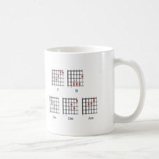 chord chart 1 coffee mug