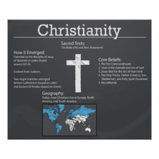 Christianity Chalkboard Poster UPDATED