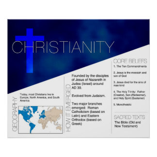 Christianity Poster *UPDATED*