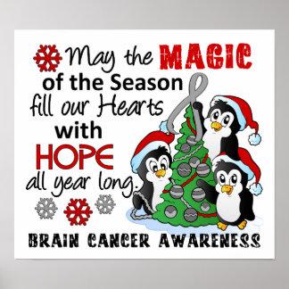 Christmas Penguins Brain Cancer Poster