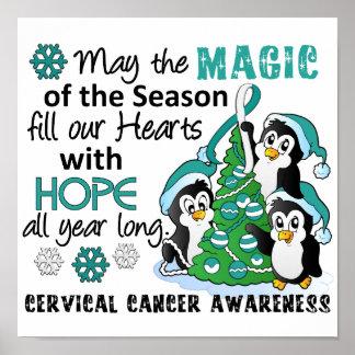 Christmas Penguins Cervical Cancer Poster