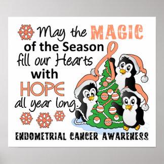 Christmas Penguins Endometrial Cancer Poster