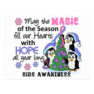 Christmas Penguins SIDS Postcard