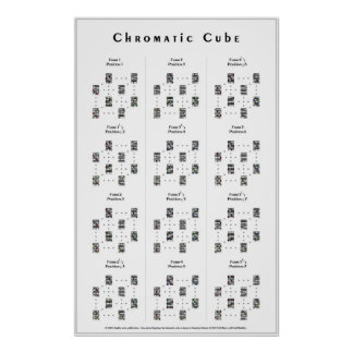 Chromatic Cube Bass Guitar Fingering Poster