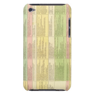 Chronological map of the United States Barely There iPod Cover