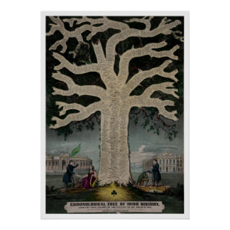 Chronological Tree of Irish History Poster