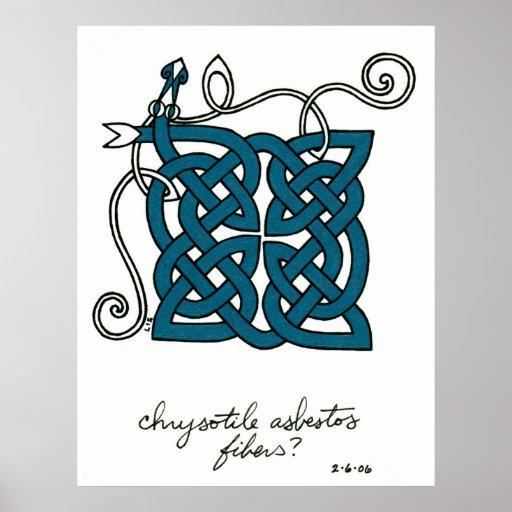Chrysotile Asbestos Fiber print