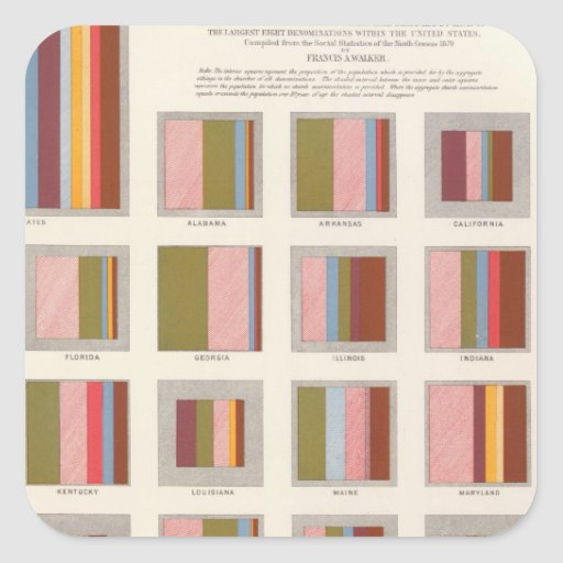 Church Accommodation, Statistical US Lithograph Square Stickers