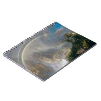 "Church's ""Tropics"" notebook"