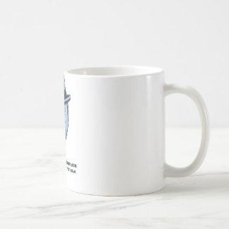 Churchill -Laws Coffee Mug