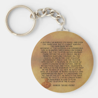 CICERO QUOTE - NATION CANNOT SURVIVE TREASON BASIC ROUND BUTTON KEY RING