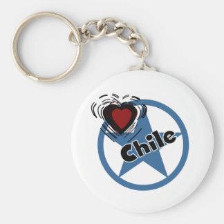 Circle Chile Key Ring