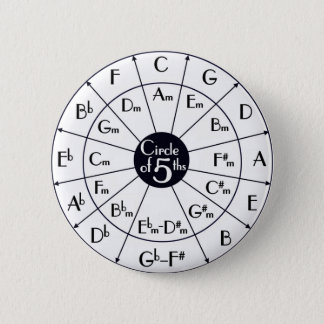 Circle Of Fifths 6 Cm Round Badge
