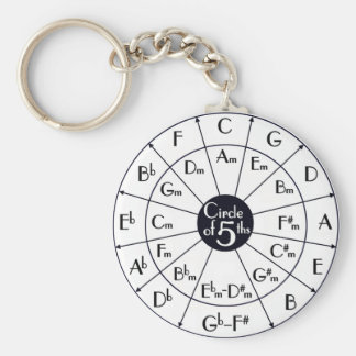 Circle Of Fifths Basic Round Button Key Ring