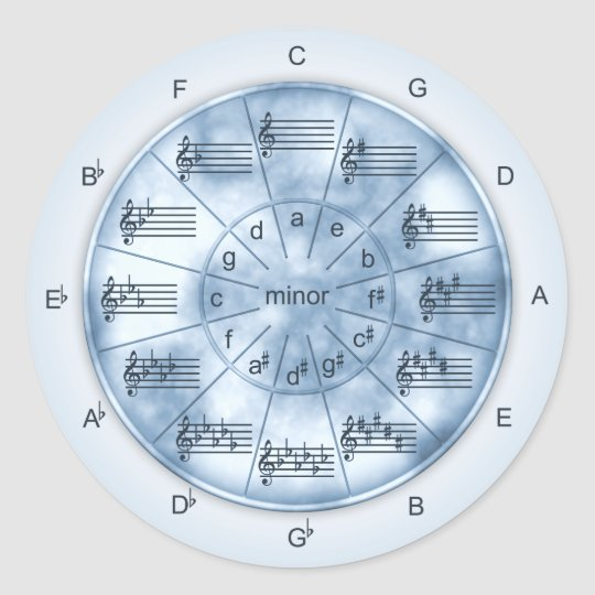 Circle of Fifths Blue Marble for Musicians Classic
