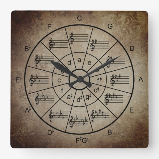 Circle of fifths brown colour musicians square wall