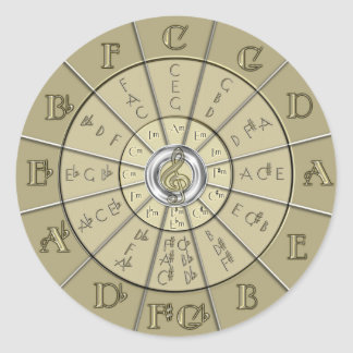 Circle of Fifths Deco Gold 2 Round Sticker