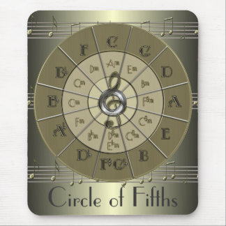 Circle of Fifths Deco Gold Mouse Mat
